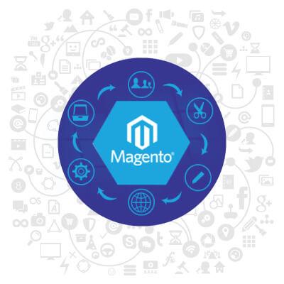 Magento-Development