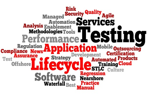 Outsourcing Software Testing Qa And Problems Associated