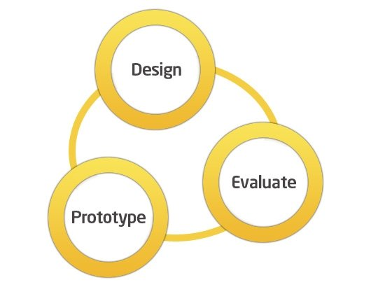 design-build-prototype
