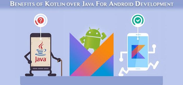 kotlin-app-development-india