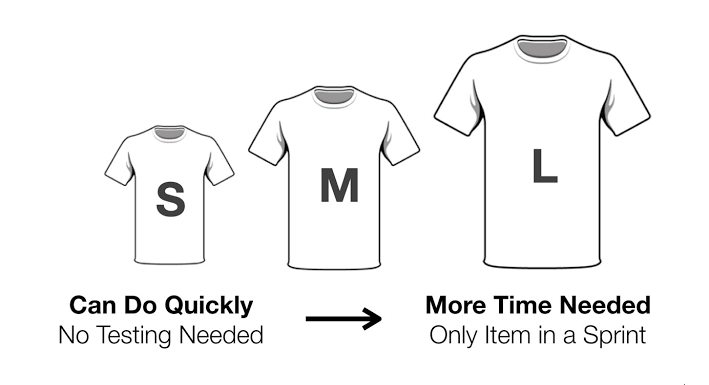 tshirt size agile