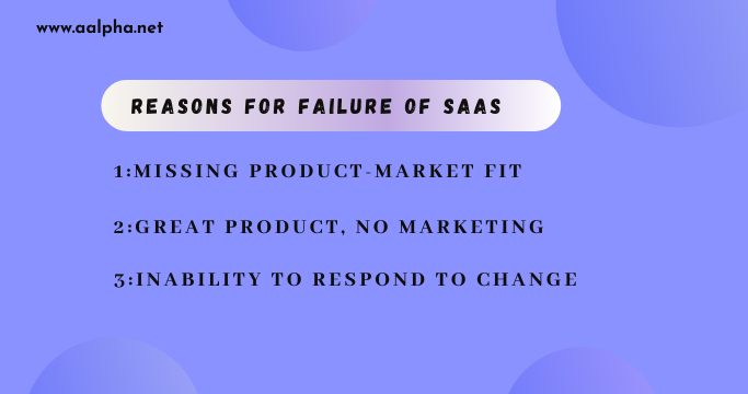 Reasons For Failure Of SaaS
