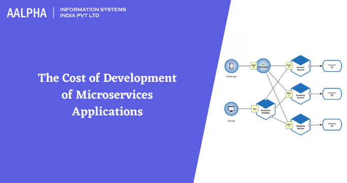 cost of microservices