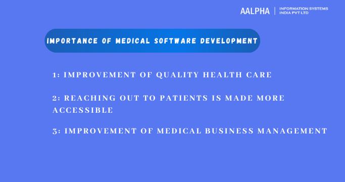 Importance of medical software development