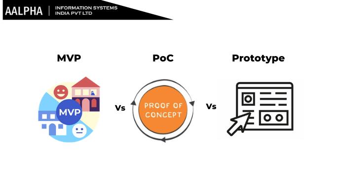 distinction between mvp poc and Prototype