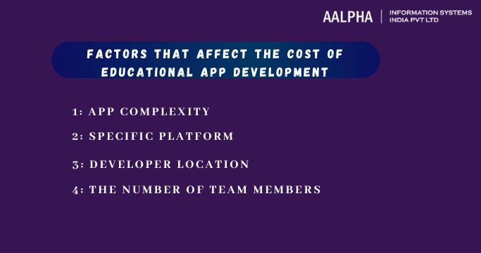 Factors that Affect the Cost of Educational App Development