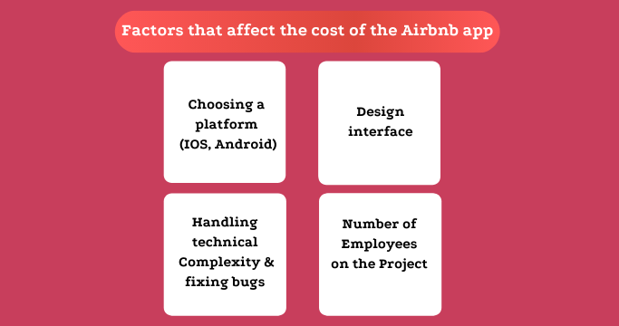 Factors that affect the cost of the Airbnb app