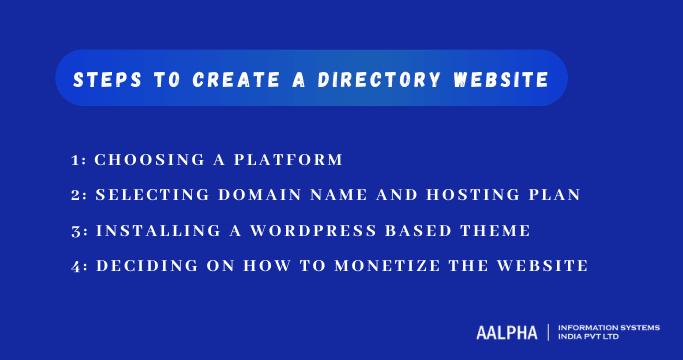 create a directory website