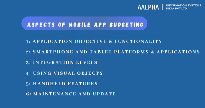 Aspects of Mobile App Budgeting
