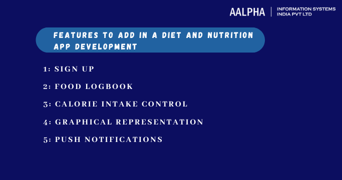 Features for Diet and Nutrition App Development