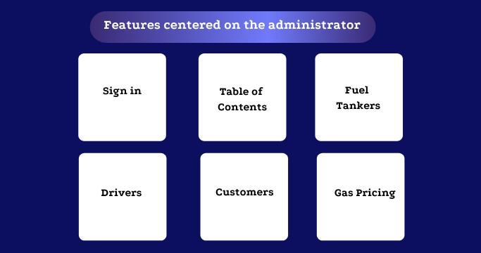 admin dash board of fuel delivery app