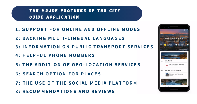 City Guide App features