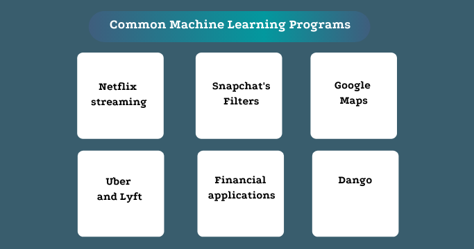 Common Machine Learning Programs