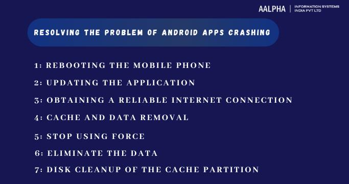 Resolving the Problem of Android Apps Crashing