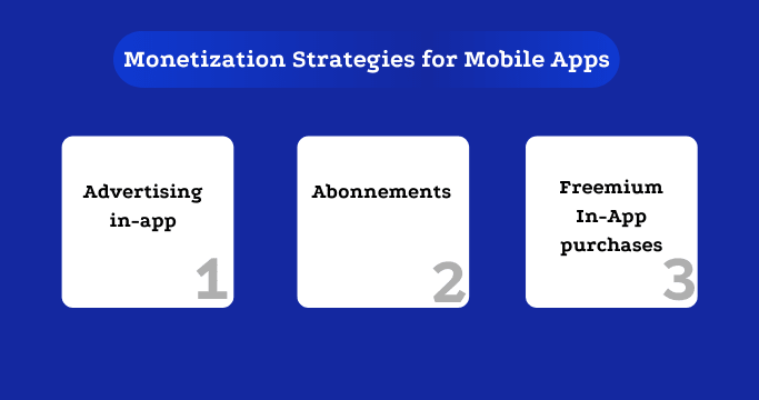 Monetization Strategies for Mobile Apps