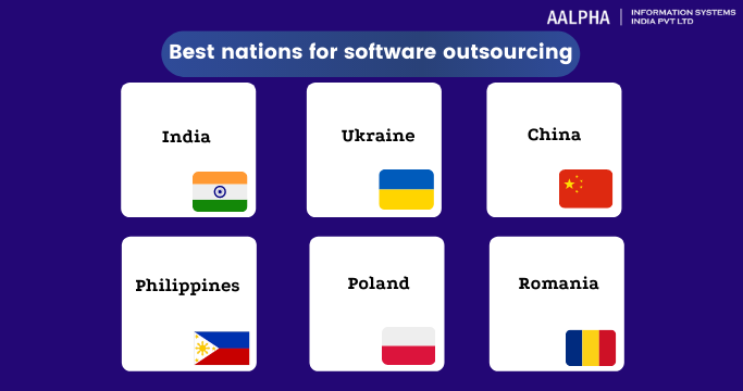 top software outsourcing destinations
